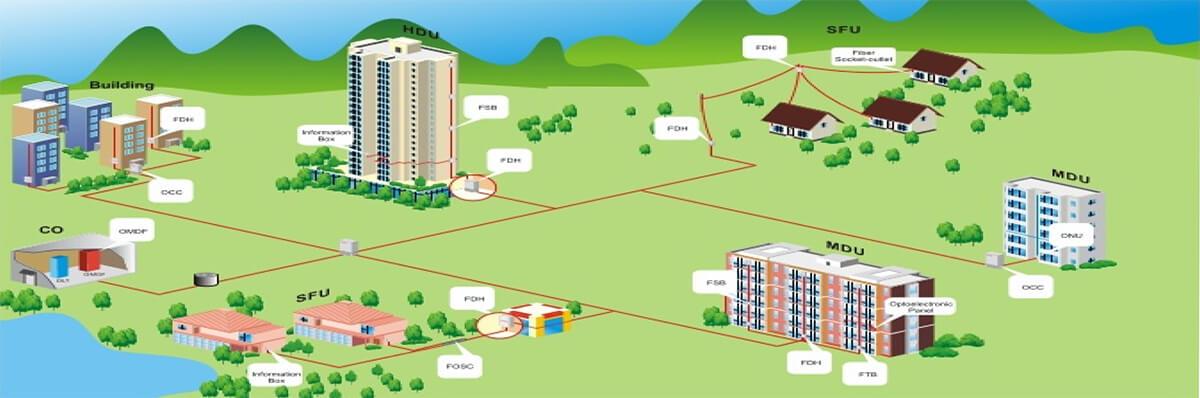 Digital Fiber Internet